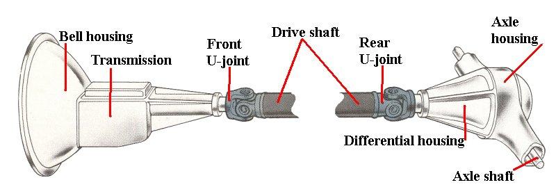 automotive dictionary dr rh motorera com