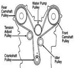 repair manual diagram